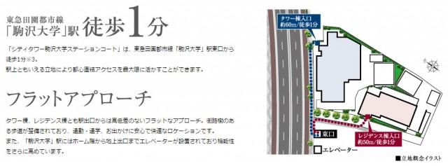 駒沢駅徒歩1分