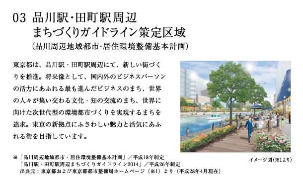 田町駅や品川駅周辺の街作り