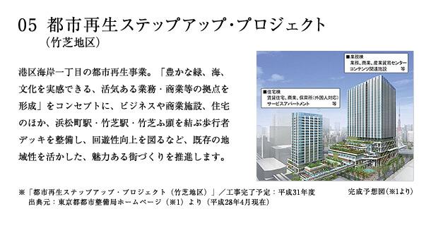 都市再生ステップアッププロジェクト